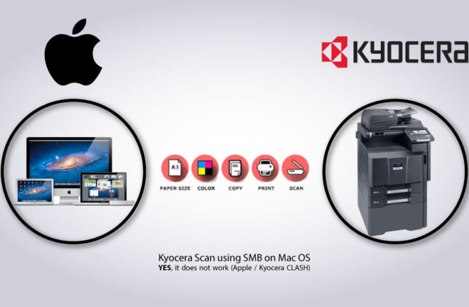 Kyocera Scan on Mac OS – Hesham Bahram